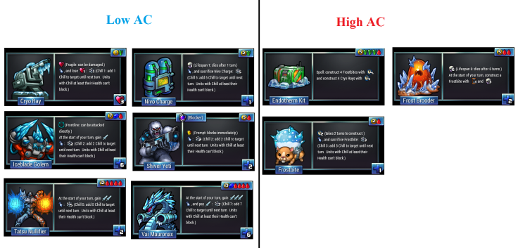 Activation Costs.png
